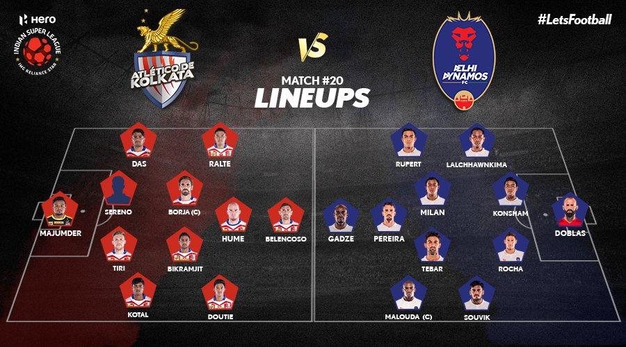 Live Score, ISL2016: Delhi dynamos 2-2 Atletico de Kolkata ...
